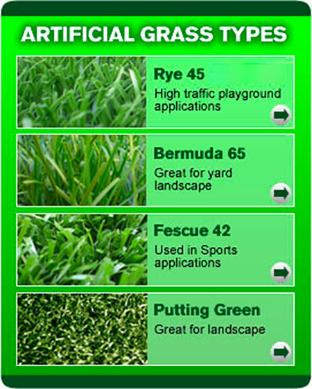 Artificial Grass Types